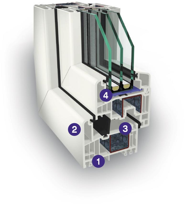 Plastová okna a specifikace profilů