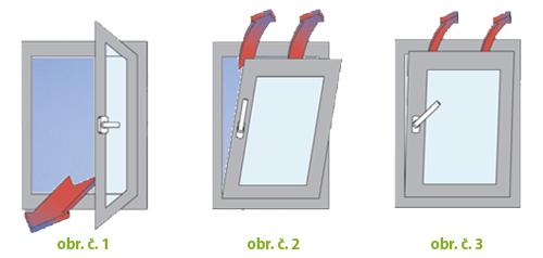 Seřízení oken V okno